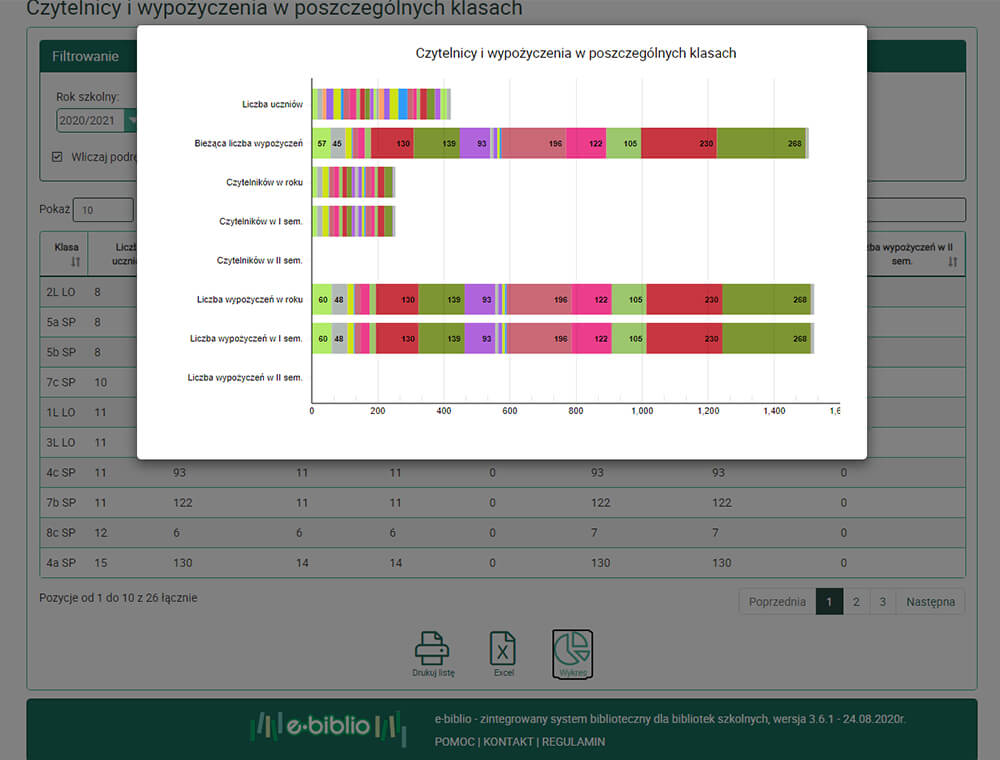 e-biblio librus biblioteka wszkole szkoła edukacja oświata monitorowanie